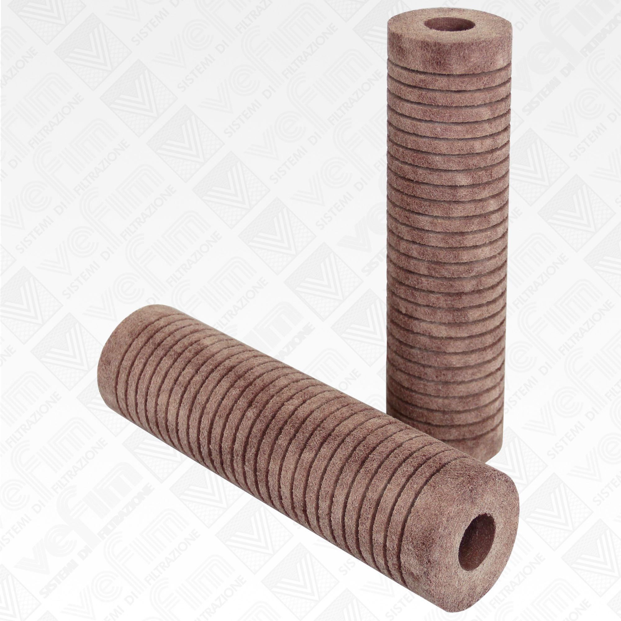 Armario Ikea Segunda Mano ~ VEFIM Cartucce fibra acrilica resina fenolica Sistemi di filtrazione